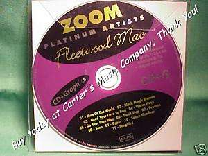 Fleetwood Mac~~ZOOM Karaoke~5~~Black Magic Woman~~Dreams~~CD+G