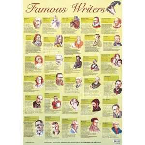 Famous Writers (Early Learning Famous People